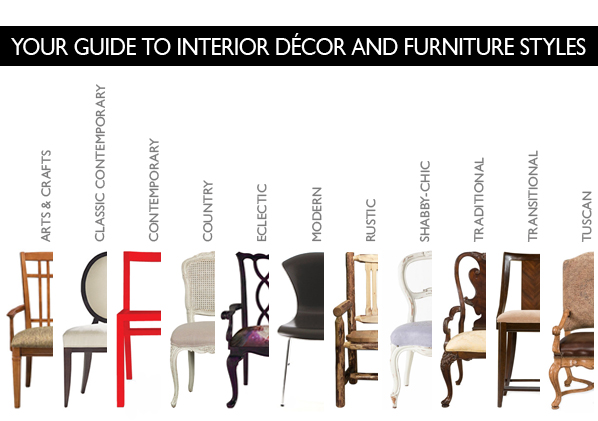 Interior d cor and furniture styles explained for Different types of design styles