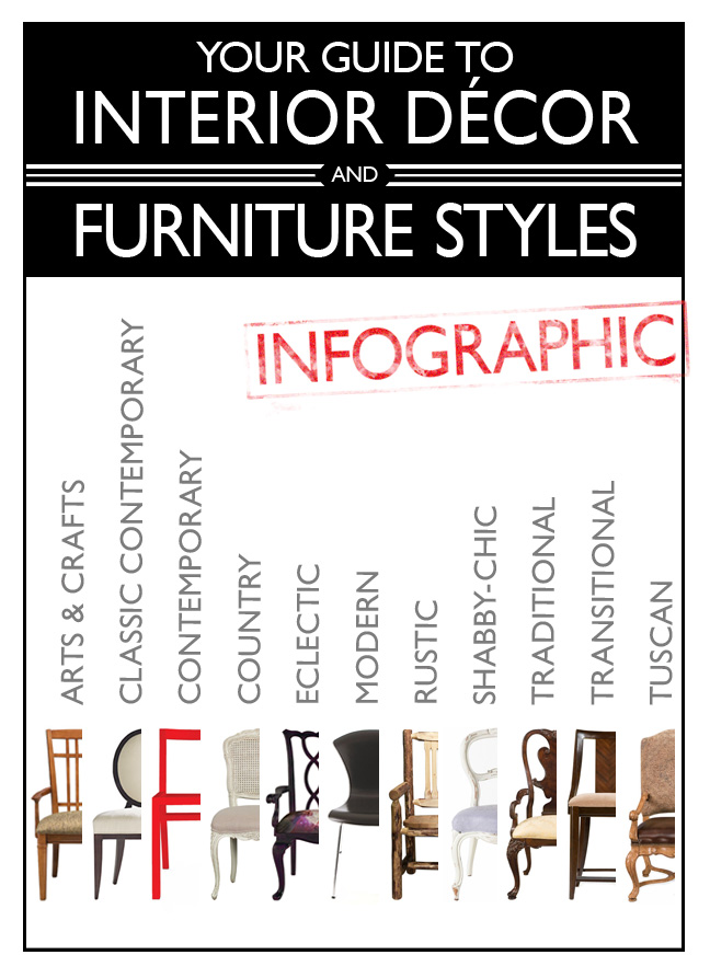 Décor/Furniture Styles Squished into a Convenient Infographic!