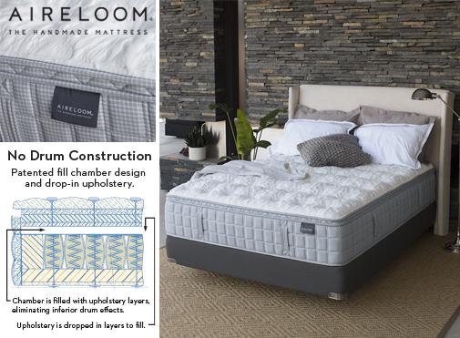 Aireloom mattress reviews